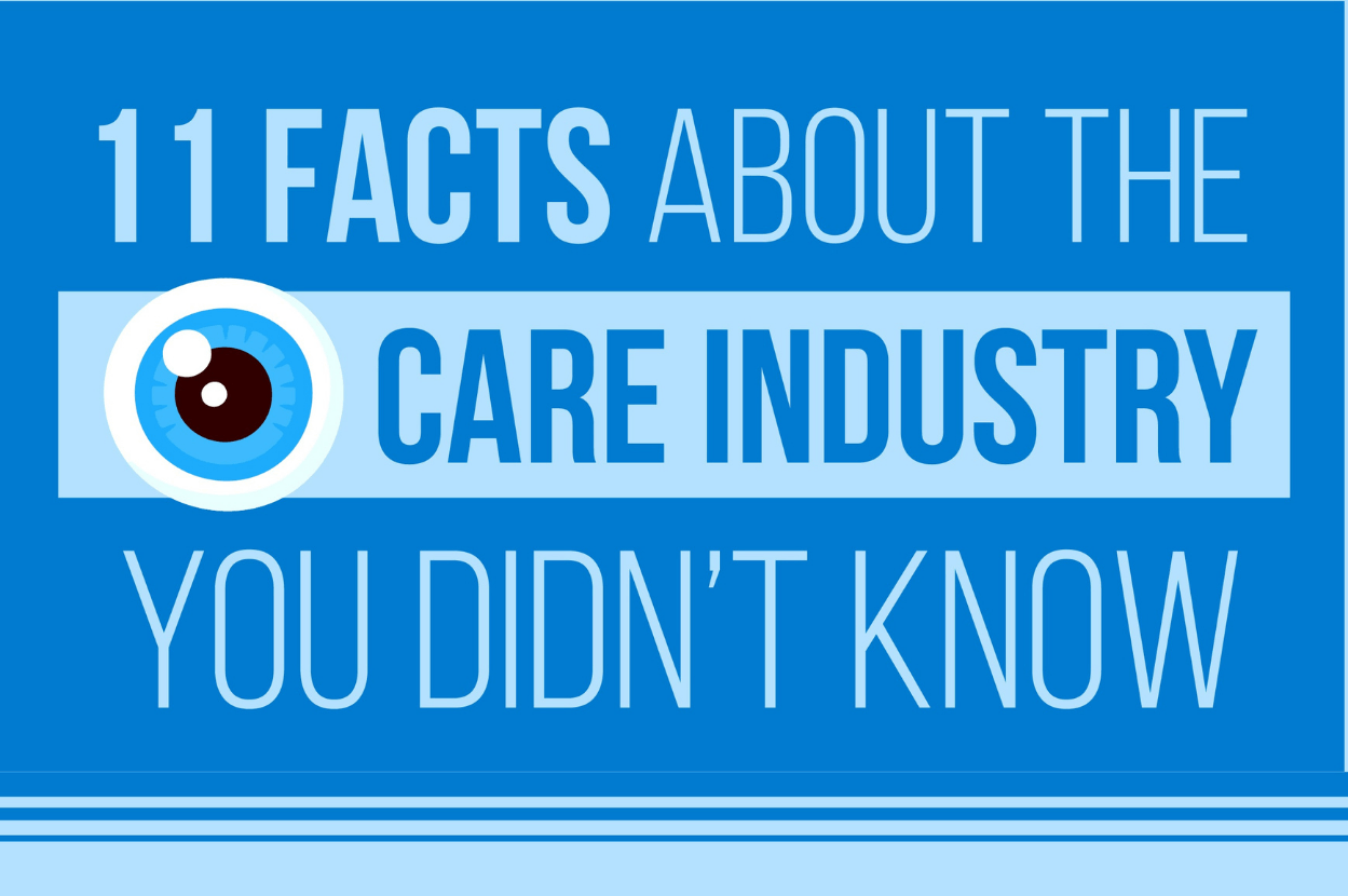 11 Facts about the Eye Care Industry You Didn't Know